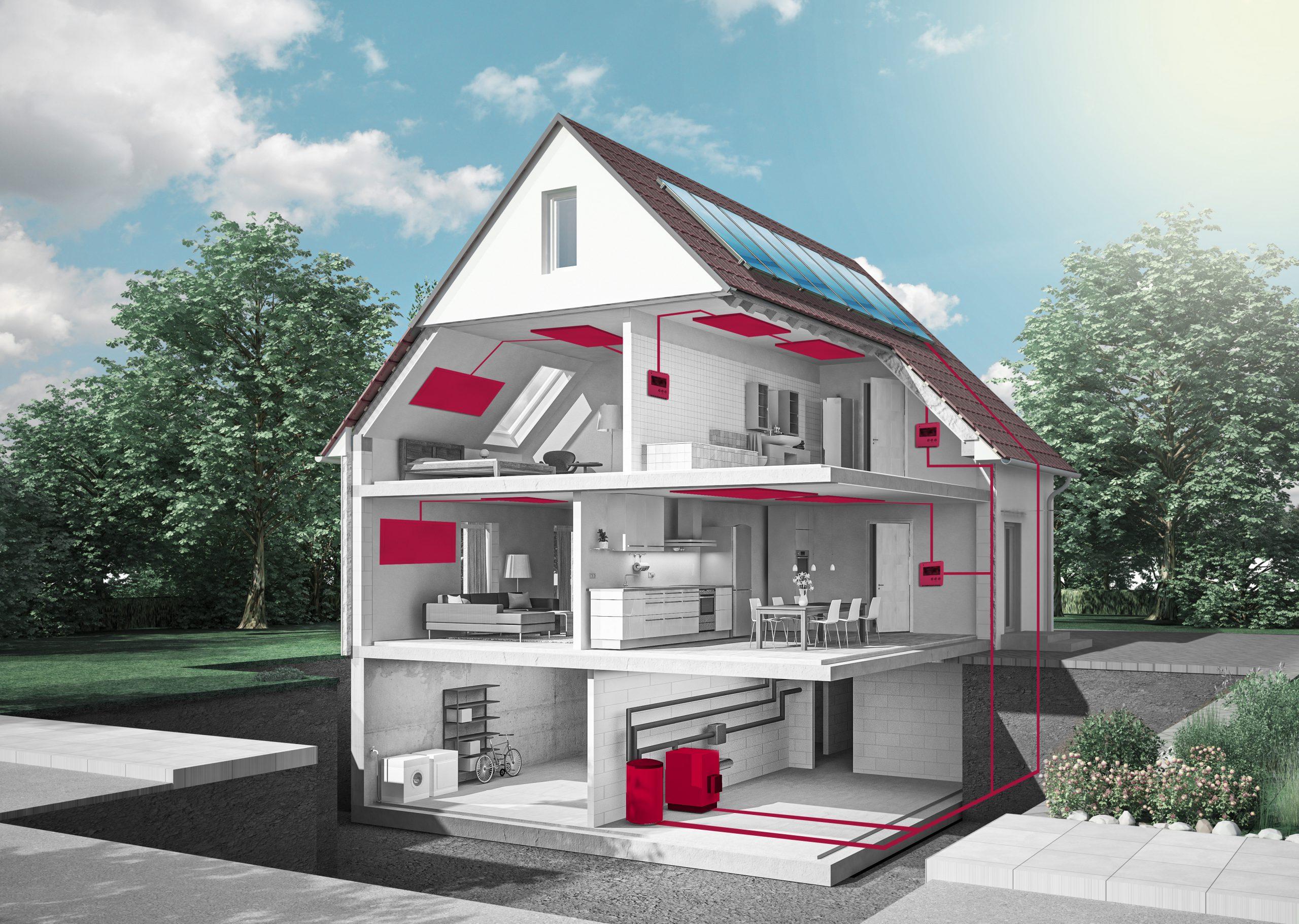 Zero-Emission-House